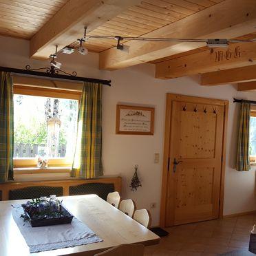 Rengerberg Hütte,